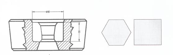 nomenclature trefilage de forme